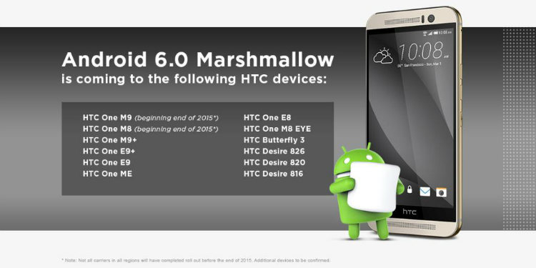 HTC Android 6.0 Marshmallow κινητα