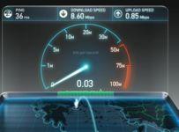 μετρηση internet