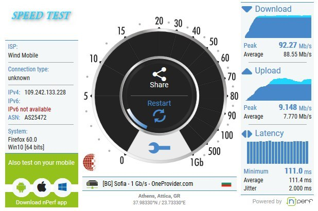 Wind Fiber SpeedTest