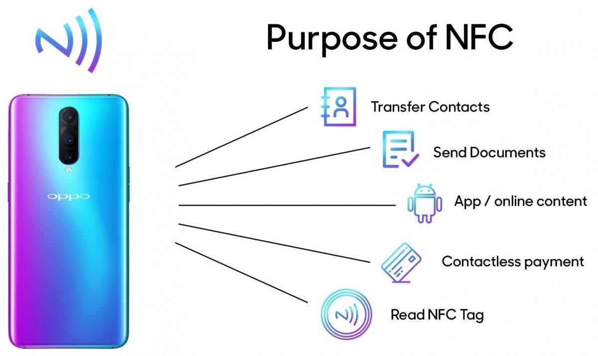 Τι κάνει το NFC στα Κινητά